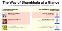 Way of Shambhala