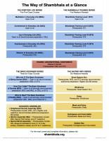 WOS_diagram_2014-11-05